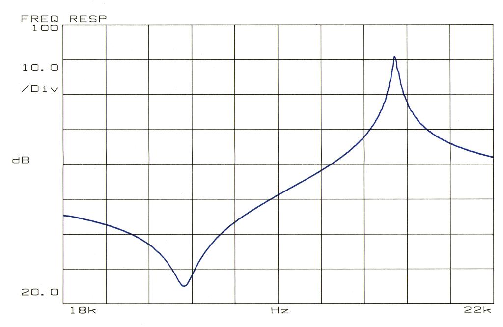 20khz换能器的频率响应阻抗图