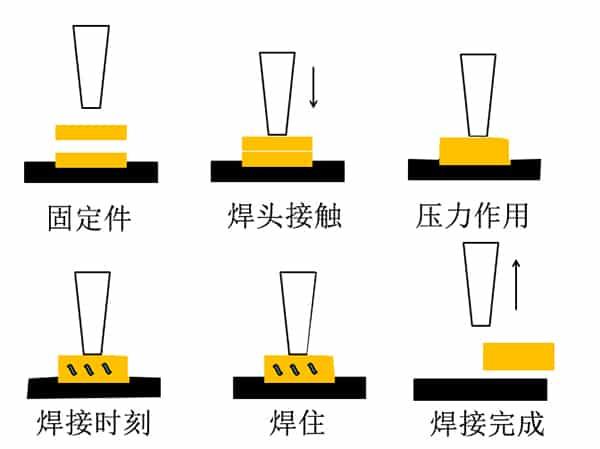 焊接原理图